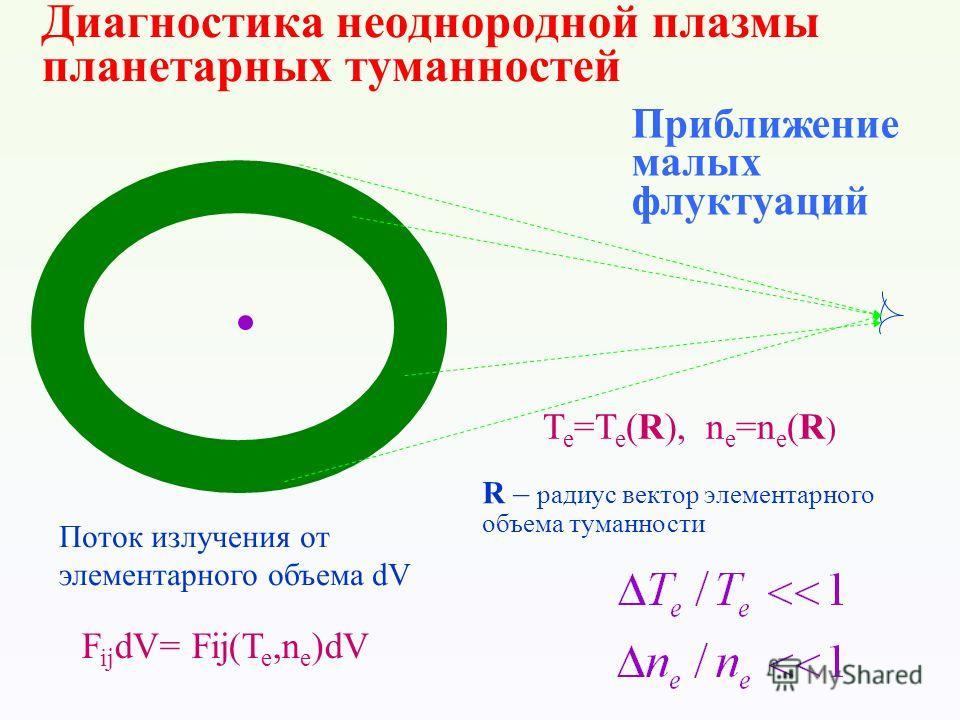 Диагностика неоднородной плазмы планетарных туманностей Приближение малых флуктуаций F ij dV= Fij(T e,n e )dV Поток излучения от элементарного объема dV T e =T e (R), n e =n e (R ) R – радиус вектор элементарного объема туманности