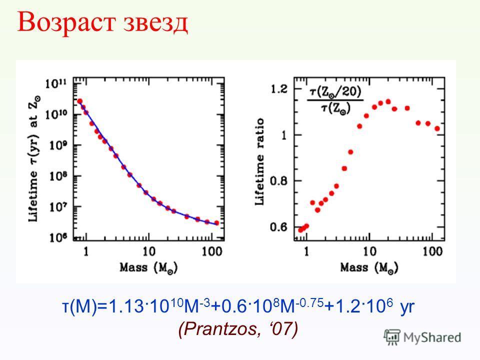 Возраст звезд τ(M)=1.13·10 10 M -3 +0.6·10 8 M -0.75 +1.2·10 6 yr (Prantzos, 07)