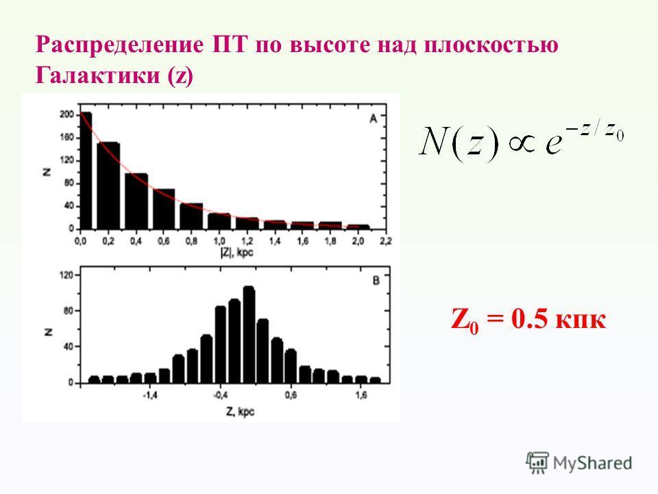 Распределение ПТ по высоте над плоскостью Галактики (z) Z 0 = 0.5 кпк