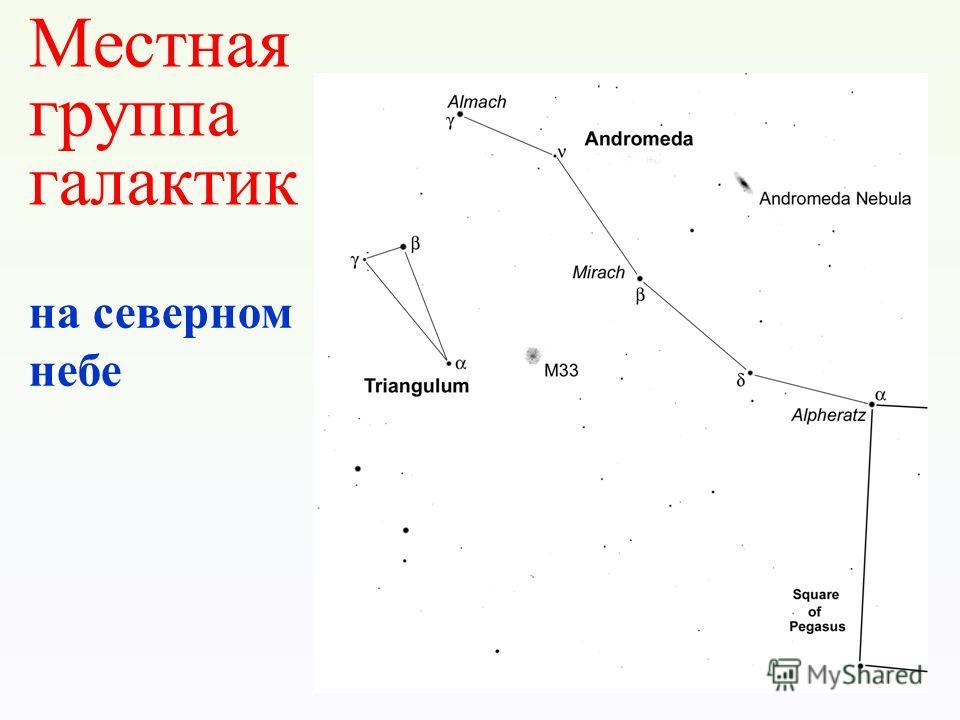 Местная группа галактик на северном небе