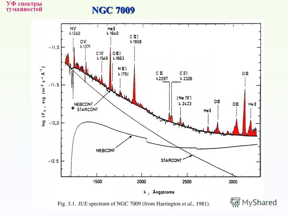 NGC 7009 УФ спектры туманностей