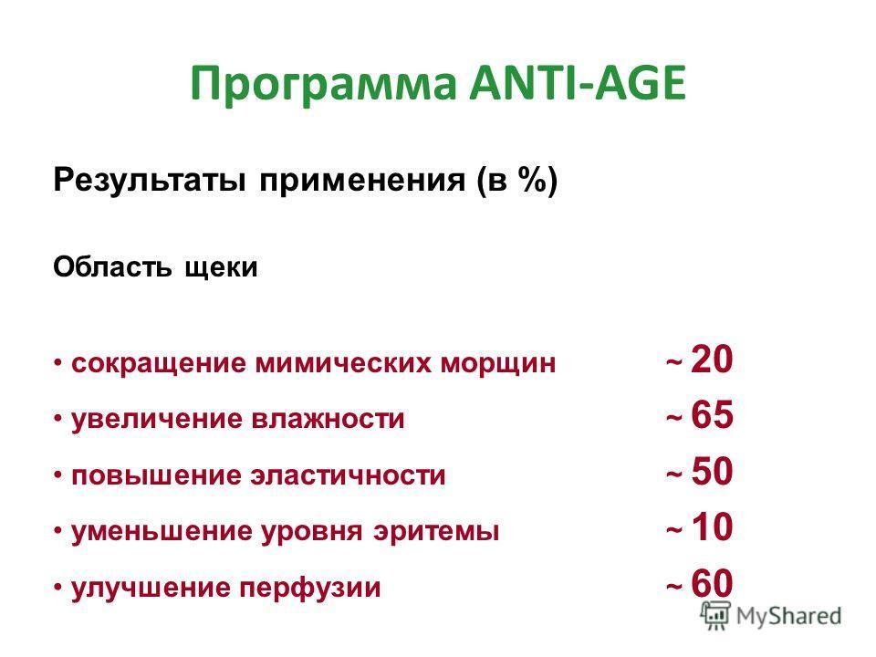 Программа ANTI-AGE Результаты применения (в %) Область щеки сокращение мимических морщин ~ 20 увеличение влажности ~ 65 повышение эластичности~ 50 уменьшение уровня эритемы ~ 10 улучшение перфузии ~ 60