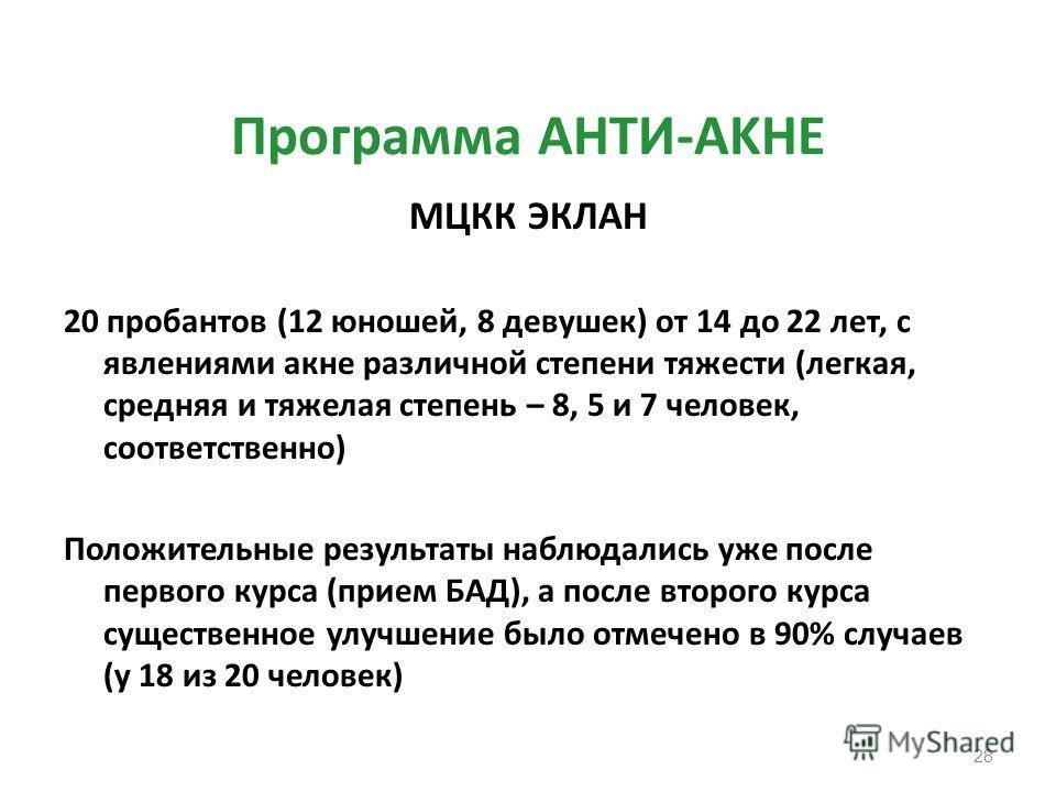Программа AНTИ-AKНE МЦКК ЭКЛАН 20 пробантов (12 юношей, 8 девушек) от 14 до 22 лет, с явлениями акне различной степени тяжести (легкая, средняя и тяжелая степень – 8, 5 и 7 человек, соответственно) Положительные результаты наблюдались уже после перво