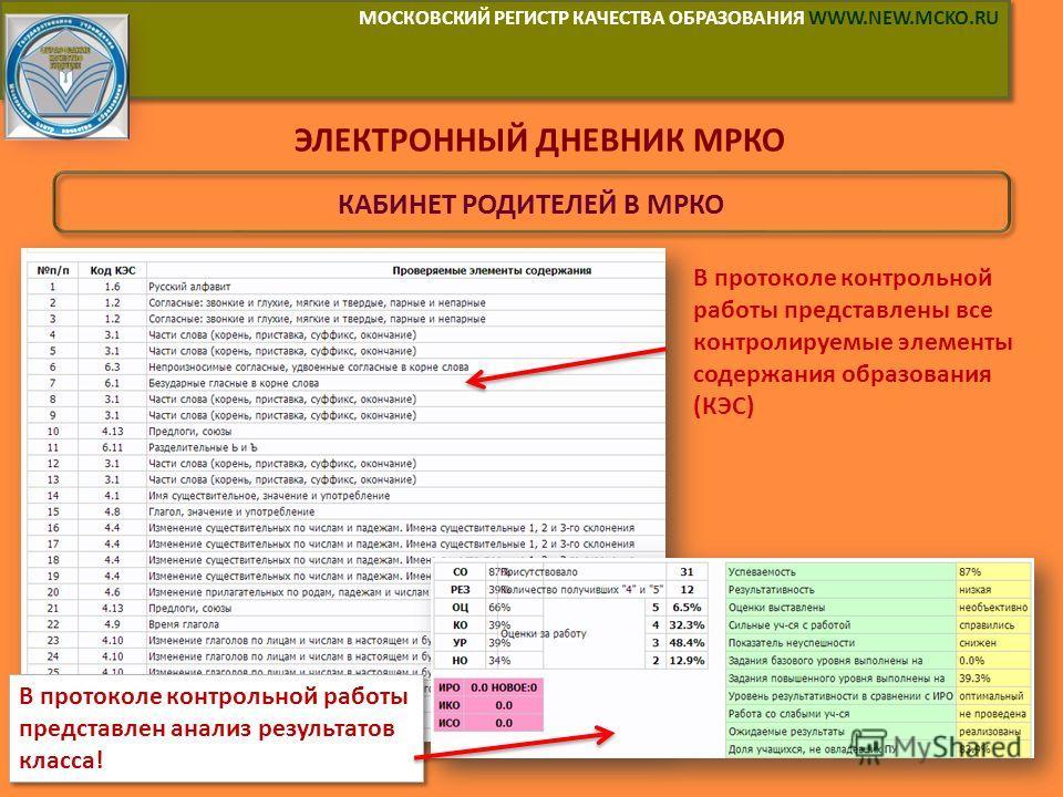 МОСКОВСКИЙ РЕГИСТР КАЧЕСТВА ОБРАЗОВАНИЯ WWW.NEW.MCKO.RU ЭЛЕКТРОННЫЙ ДНЕВНИК МРКО КАБИНЕТ РОДИТЕЛЕЙ В МРКО В протоколе контрольной работы представлен анализ результатов класса! В протоколе контрольной работы представлены все контролируемые элементы со