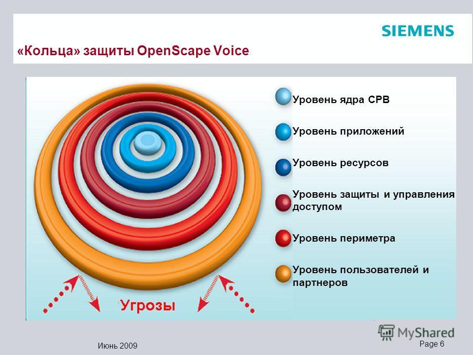 Page 6 Июнь 2009 «Кольца» защиты OpenScape Voice Уровень ядра СРВ Уровень приложений Уровень ресурсов Уровень защиты и управления доступом Уровень периметра Уровень пользователей и партнеров