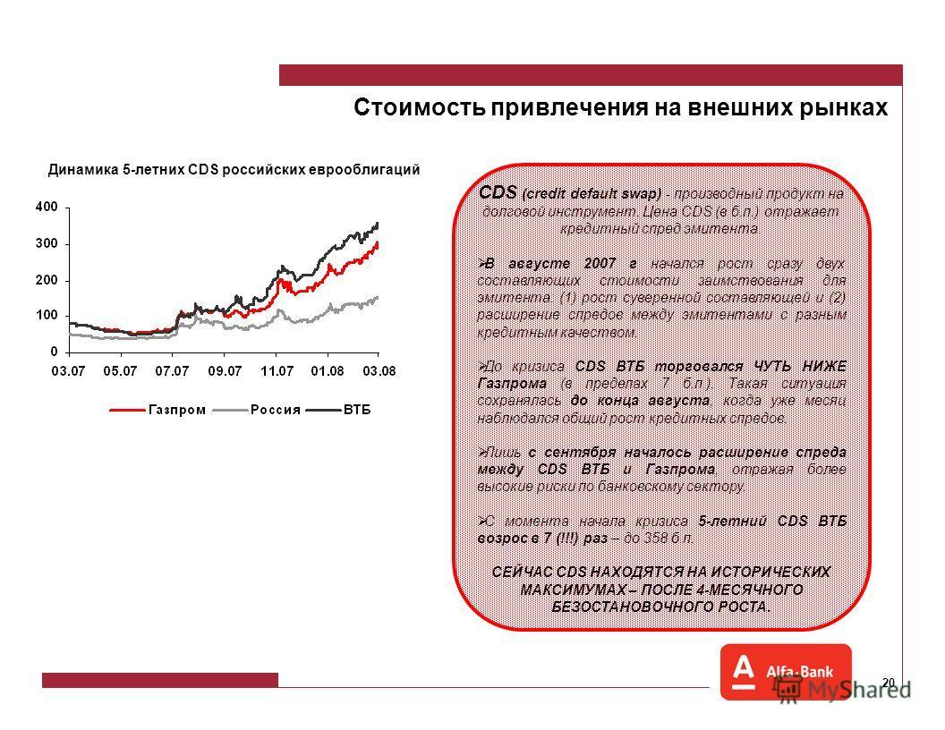 19 Инвесторы ждут роста ставок NDF – беспоставочный форвардный контракт. Рассчитывается исходя из текущего валютнго курса и ставок денежного рынка на срок контракта в каждой из валют. В первом полугодии 2007 г практически одинаковые значения NDF на 1