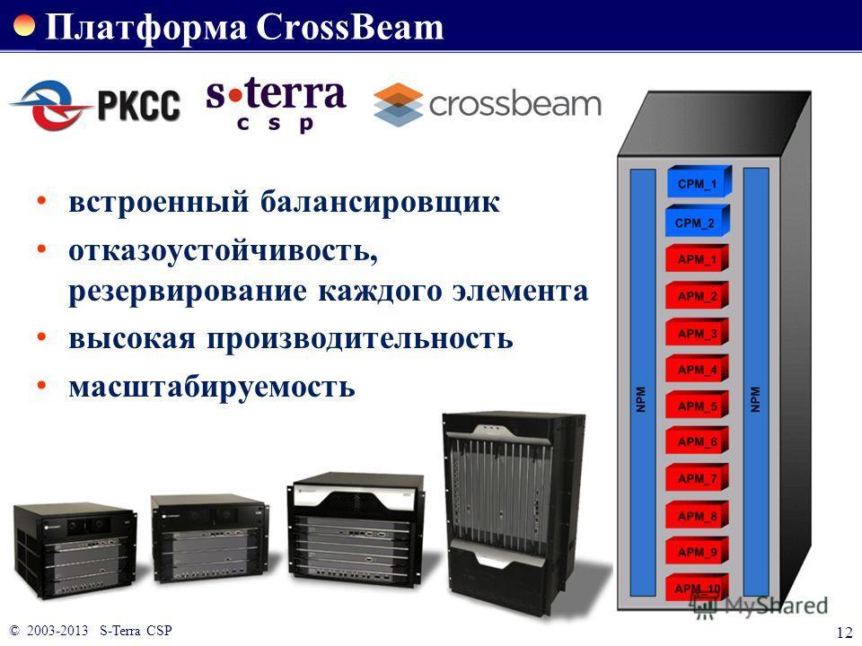 Платформа CrossBeam встроенный балансировщик отказоустойчивость, резервирование каждого элемента высокая производительность масштабируемость © 2003-2013 S-Terra CSP 12
