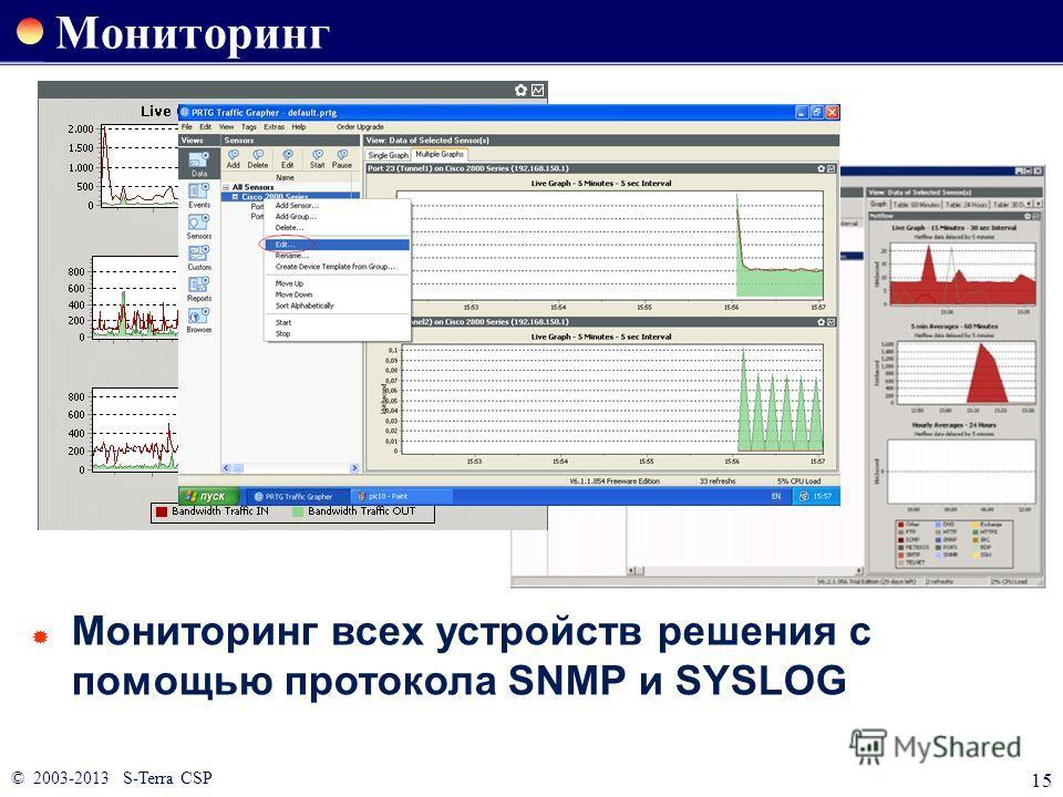 © 2003-2013 S-Terra CSP 15 Мониторинг Мониторинг всех устройств решения с помощью протокола SNMP и SYSLOG