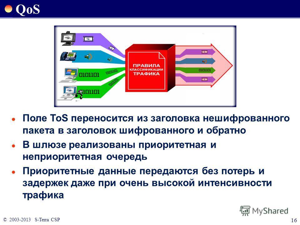 © 2003-2013 S-Terra CSP 16 QoS Поле ToS переносится из заголовка нешифрованного пакета в заголовок шифрованного и обратно В шлюзе реализованы приоритетная и неприоритетная очередь Приоритетные данные передаются без потерь и задержек даже при очень вы