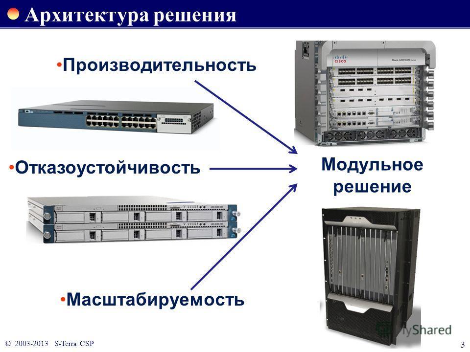© 2003-2013 S-Terra CSP 3 Архитектура решения Отказоустойчивость Модульное решение Производительность Масштабируемость