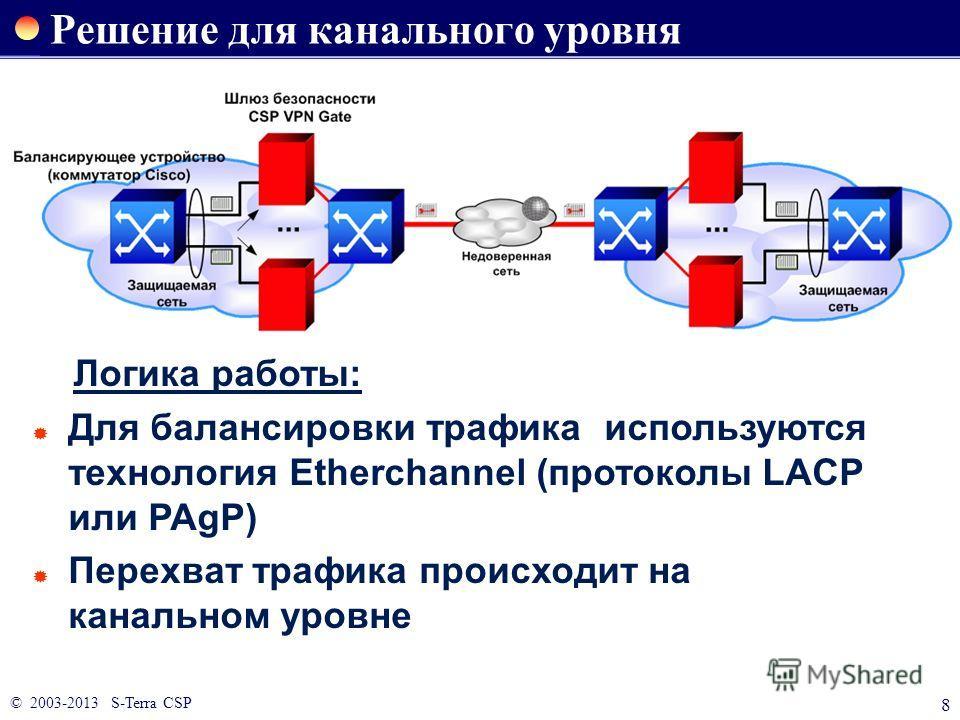 8 Решение для канального уровня Логика работы: Для балансировки трафика используются технология Etherchannel (протоколы LACP или PAgP) Перехват трафика происходит на канальном уровне