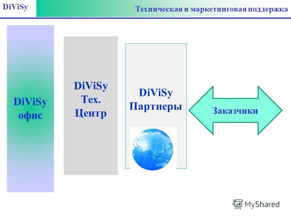 DiViSy Партнеры DiViSy Тех. Центр Техническая и маркетинговая поддержка DiViSy офис Заказчики DiViSy