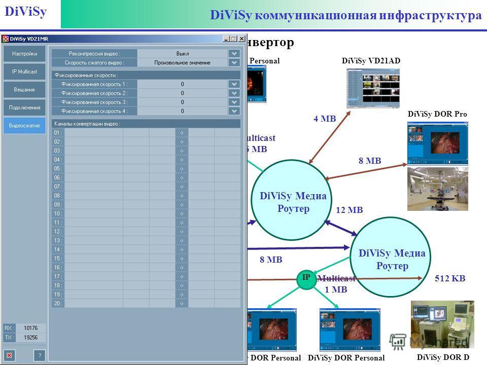DiViSy коммуникационная инфраструктура Медиа конвертор DiViSy Медиа Роутер DiViSy VD21AD IP Multicast 6 MB 4 MB 10 MB 8 MB DiViSy Медиа Роутер DiViSy Медиа Роутер 512 KB 2 MB Multicast 256 KB Multicast 1 MB IP 8 MB 12 MB DiViSy DOR Pro DiViSy DOR D D
