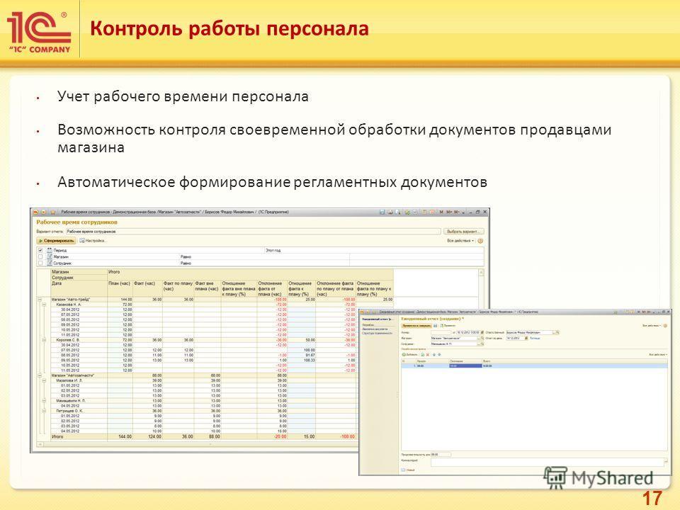 17 Контроль работы персонала Учет рабочего времени персонала Возможность контроля своевременной обработки документов продавцами магазина Автоматическое формирование регламентных документов