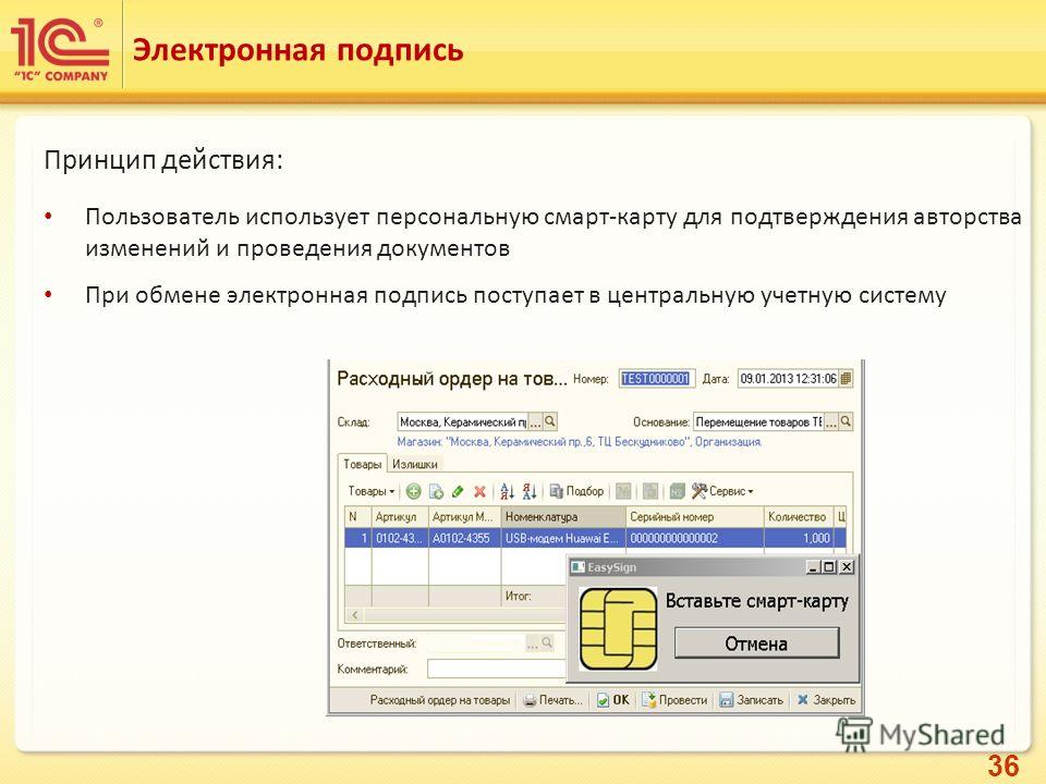36 Электронная подпись Принцип действия: Пользователь использует персональную смарт-карту для подтверждения авторства изменений и проведения документов При обмене электронная подпись поступает в центральную учетную систему