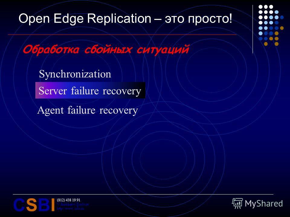 (812) 438 19 91 V.Bashkatov@csbi.ru http://www.csbi.ru CSBICSBI Open Edge Replication – это просто! Обработка сбойных ситуаций Synchronization Server failure recovery Agent failure recovery