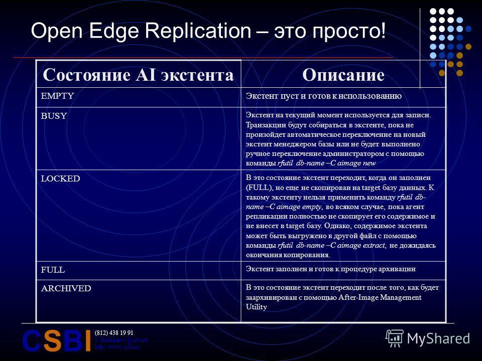 (812) 438 19 91 V.Bashkatov@csbi.ru http://www.csbi.ru CSBICSBI Open Edge Replication – это просто! Состояние AI экстентаОписание EMPTYЭкстент пуст и готов к использованию BUSY Экстент на текущий момент используется для записи. Транзакции будут собир