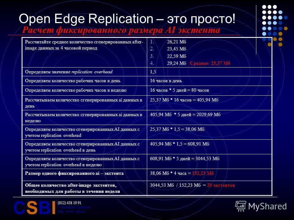 (812) 438 19 91 V.Bashkatov@csbi.ru http://www.csbi.ru CSBICSBI Open Edge Replication – это просто! Расчет фиксированного размера AI экстента Рассчитайте среднее количество сгенерированных after- image данных за 4 часовой период 1. 26,21 Mб 2. 23,45