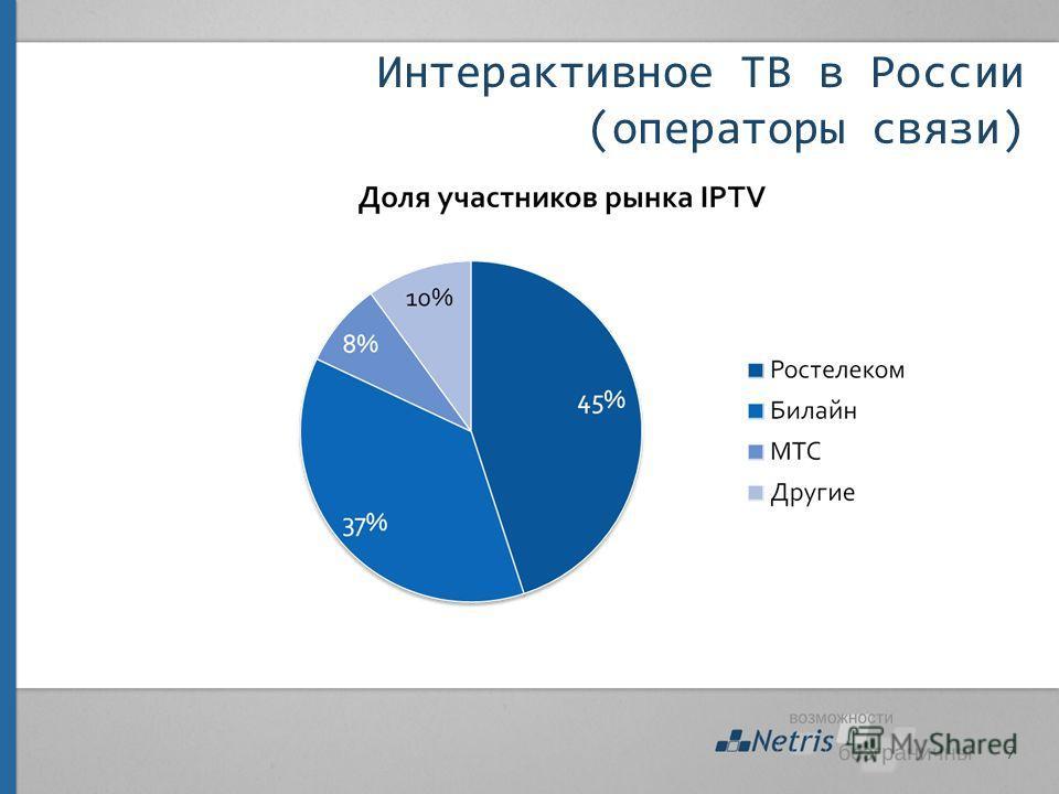 Интерактивное ТВ в России (операторы связи) 7