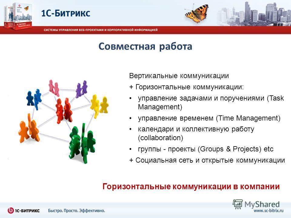 Совместная работа Вертикальные коммуникации + Горизонтальные коммуникации: управление задачами и поручениями (Task Management) управление временем (Time Management) календари и коллективную работу (collaboration) группы - проекты (Groups & Projects)