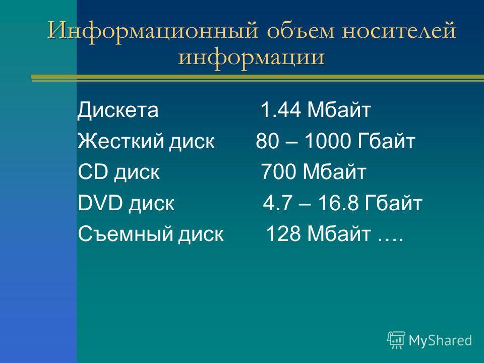 Информационный объем носителей информации Дискета 1.44 Мбайт Жесткий диск 80 – 1000 Гбайт CD диск 700 Мбайт DVD диск 4.7 – 16.8 Гбайт Съемный диск 128 Мбайт ….