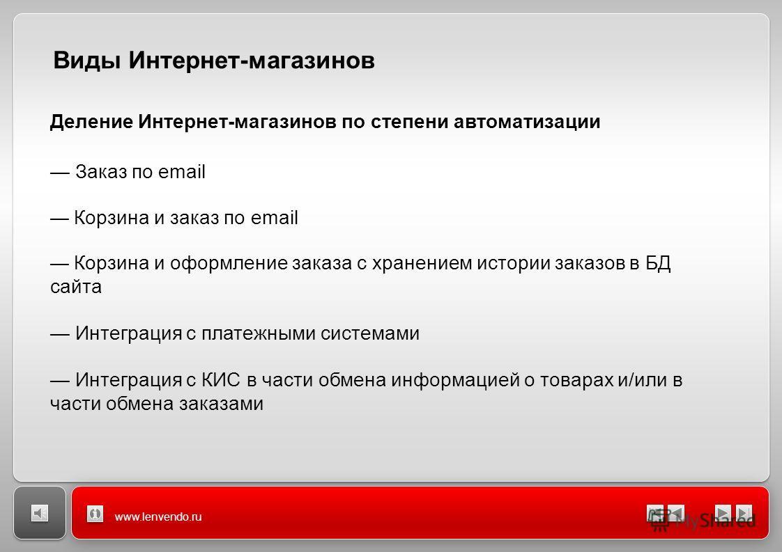 www.lenvendo.ru Виды Интернет-магазинов Деление Интернет-магазинов по степени автоматизации Заказ по email Корзина и заказ по email Корзина и оформление заказа с хранением истории заказов в БД сайта Интеграция с платежными системами Интеграция с КИС