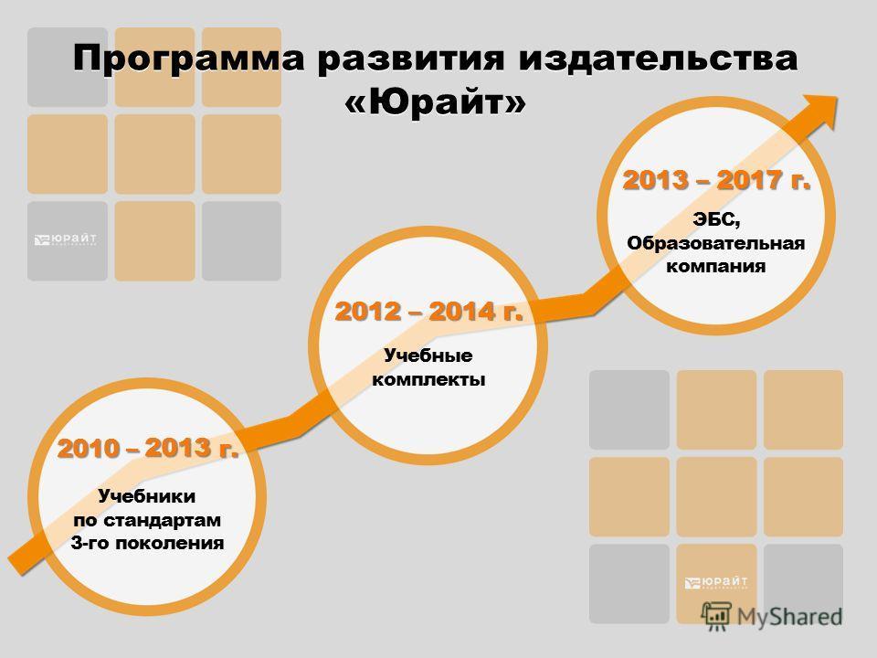 Программа развития издательства «Юрайт» 2010 – 2013 г. Учебники по стандартам 3-го поколения 2012 – 2014 г. 2013 – 2017 г. ЭБС, Образовательная компания Учебные комплекты