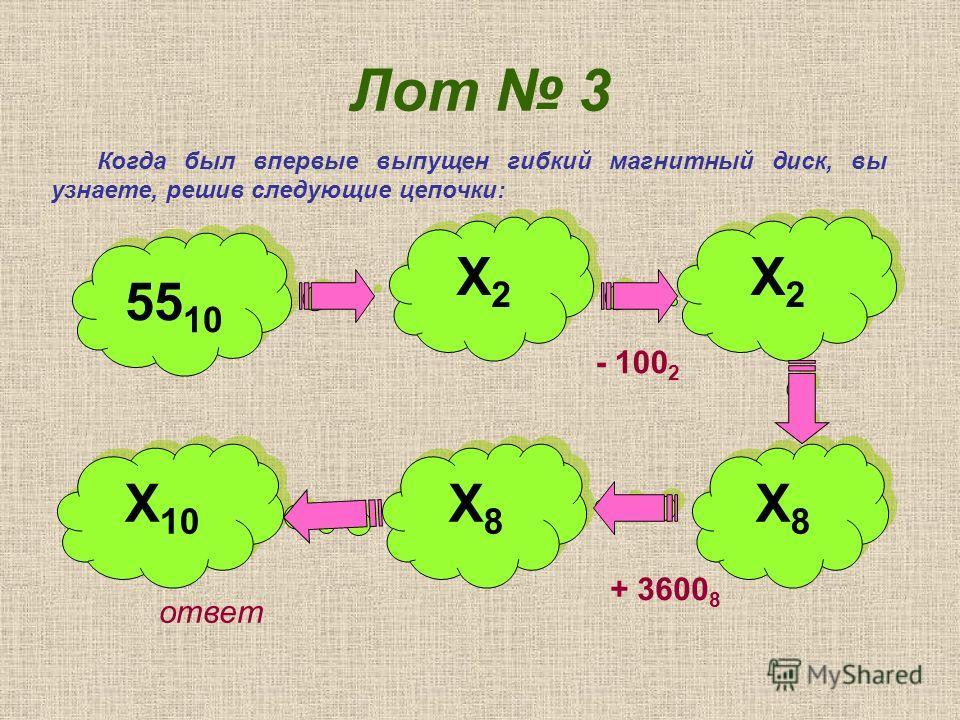 Лот 3 Когда был впервые выпущен гибкий магнитный диск, вы узнаете, решив следующие цепочки: 55 10 Х2Х2 Х2Х2 Х2Х2 Х2Х2 Х8Х8 Х8Х8 Х8Х8 Х8Х8 Х 10 - 100 2 + 3600 8 ответ