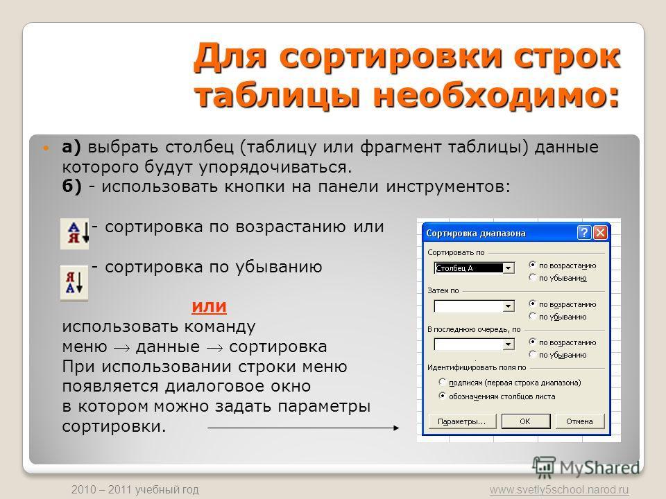 www.svetly5school.narod.ru 2010 – 2011 учебный год Для сортировки строк таблицы необходимо: а) выбрать столбец (таблицу или фрагмент таблицы) данные которого будут упорядочиваться. б) - использовать кнопки на панели инструментов: - сортировка по возр
