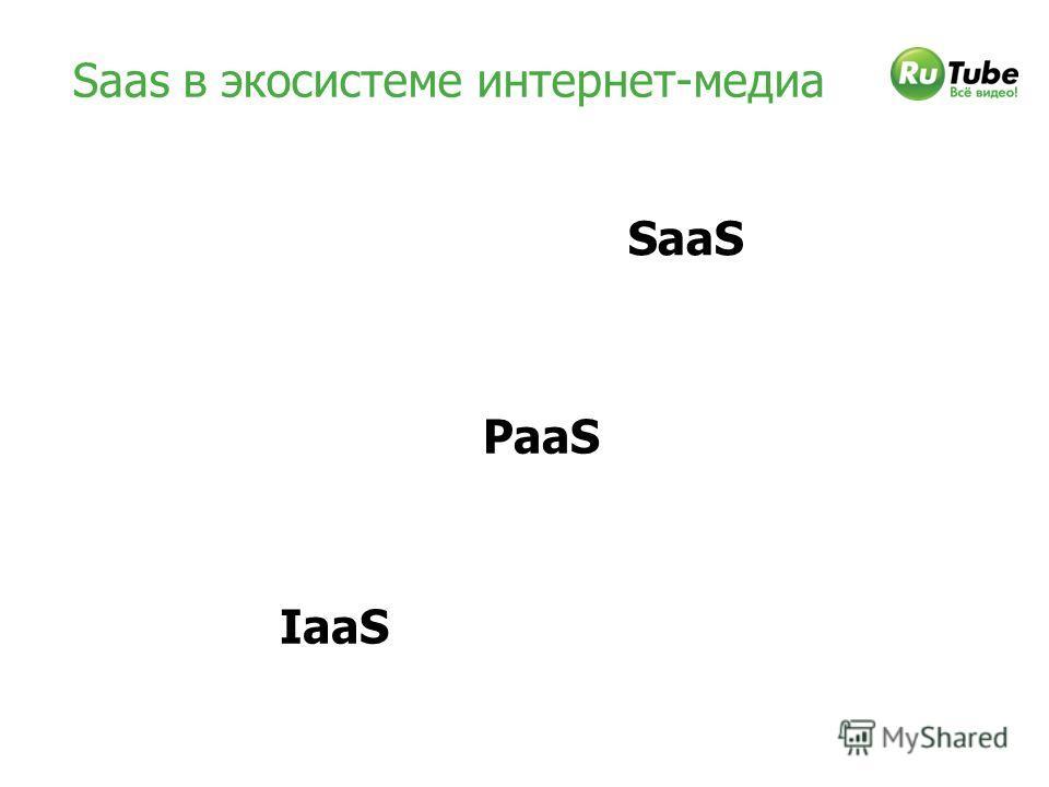 Saas в экосистеме интернет-медиа PaaS IaaS SaaS