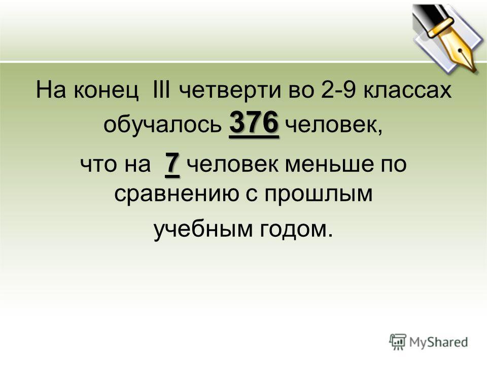 376 На конец III четверти во 2-9 классах обучалось 376 человек, 7 что на 7 человек меньше по сравнению с прошлым учебным годом.