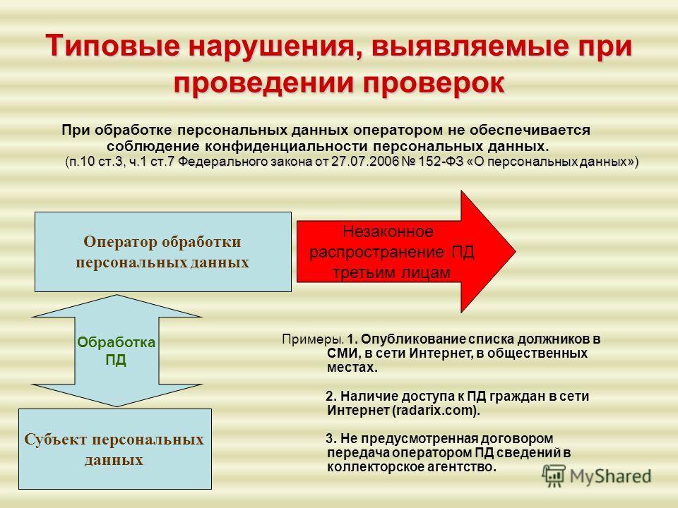 Типовые нарушения, выявляемые при проведении проверок При обработке персональных данных оператором не обеспечивается соблюдение конфиденциальности персональных данных. п.10 ст.3, ч.1 ст.7 Федерального закона от 27.07.2006 152-ФЗ «О персональных данны