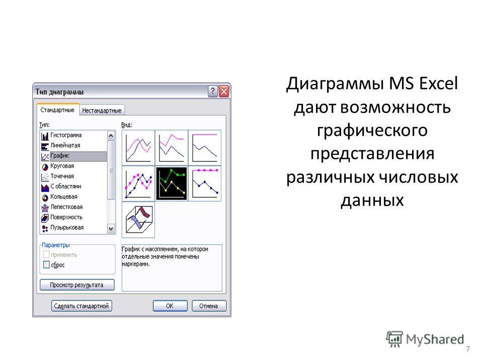 7 Диаграммы MS Excel дают возможность графического представления различных числовых данных