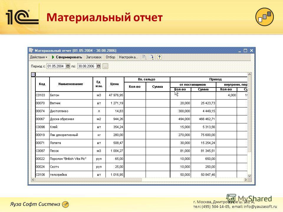 г. Москва, Дмитровское ш. 161 А, тел: (495) 504-14-05, email: info@yauzasoft.ru Материальный отчет