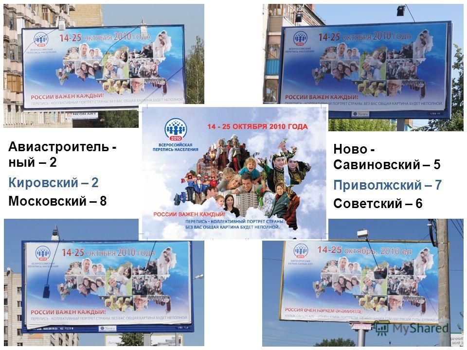 Авиастроитель - ный – 2 Кировский – 2 Московский – 8 Ново - Савиновский – 5 Приволжский – 7 Советский – 6