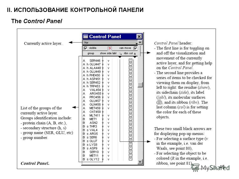 45 II. ИСПОЛЬЗОВАНИЕ КОНТРОЛЬНОЙ ПАНЕЛИ The Control Panel