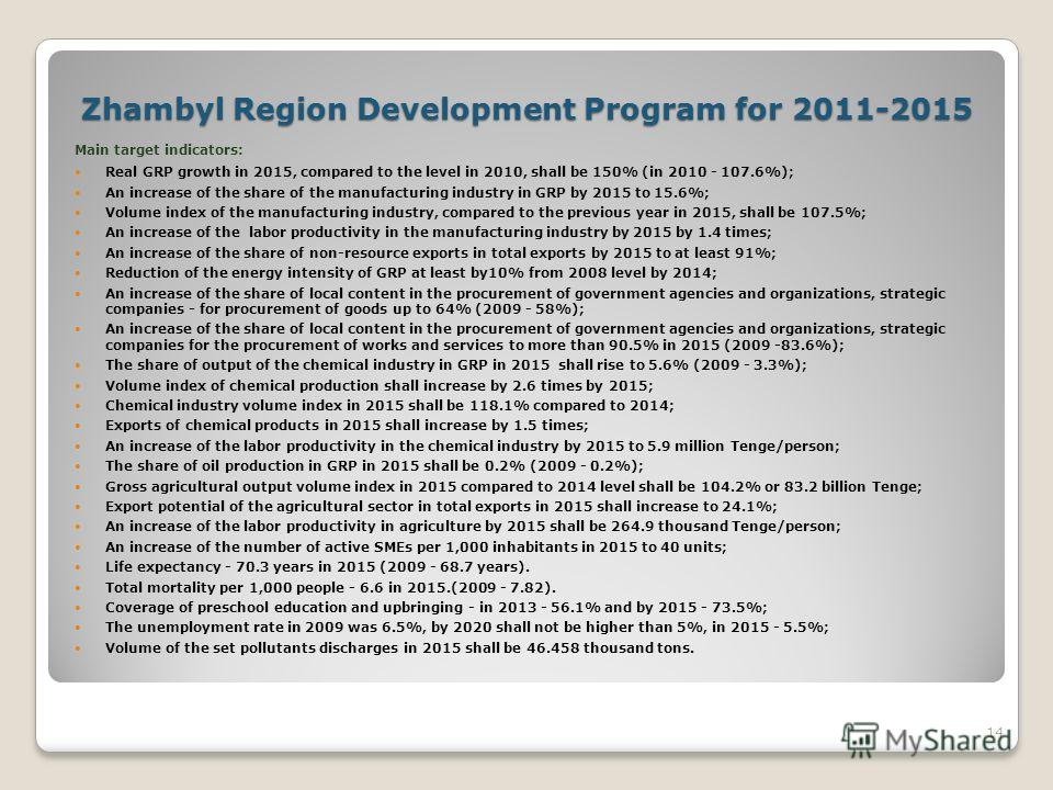 Zhambyl Region Development Program for 2011-2015 14 Main target indicators: Real GRP growth in 2015, compared to the level in 2010, shall be 150% (in 2010 - 107.6%); An increase of the share of the manufacturing industry in GRP by 2015 to 15.6%; Volu