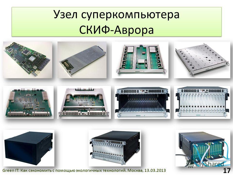 Узел суперкомпьютера СКИФ-Аврора Green IT: Как сэкономить с помощью экологичных технологий. Москва, 13.03.2013 17