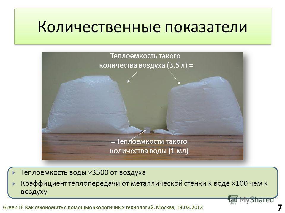 Количественные показатели Green IT: Как сэкономить с помощью экологичных технологий. Москва, 13.03.2013 7 Теплоемкость такого количества воздуха (3,5 л) = = Теплоемкости такого количества воды (1 мл) Теплоемкость воды ×3500 от воздуха Коэффициент теп
