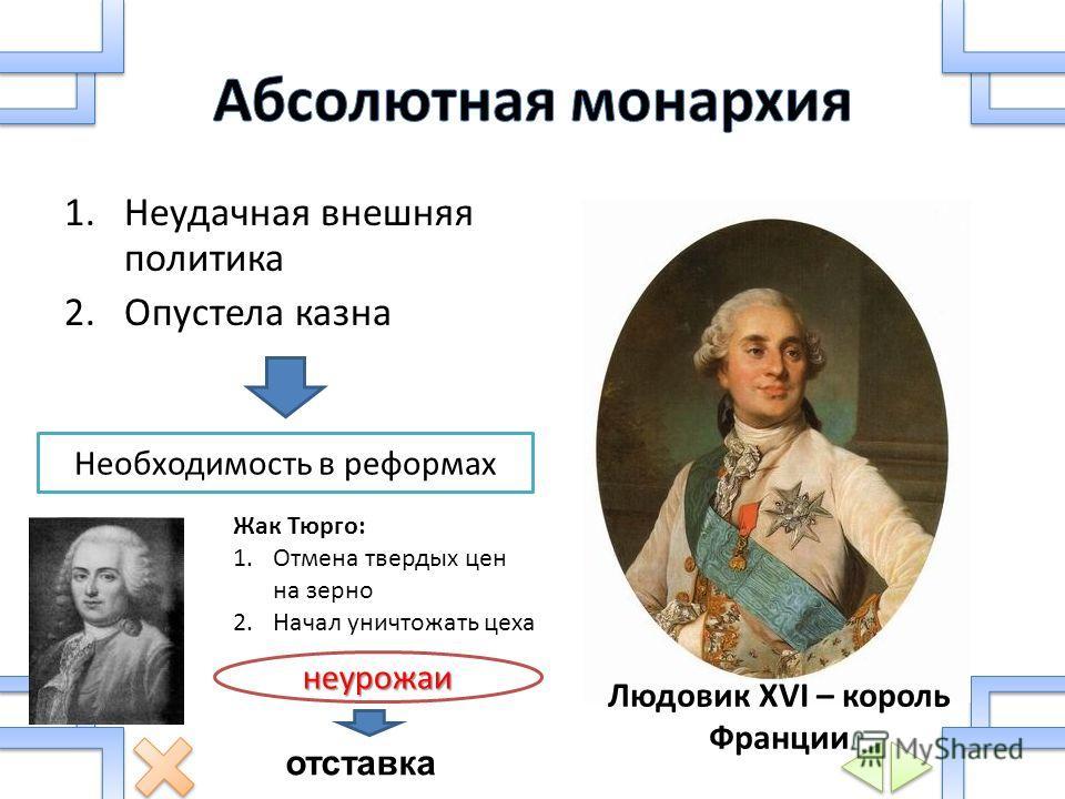1.Неудачная внешняя политика 2.Опустела казна Людовик XVI – король Франции Необходимость в реформах Жак Тюрго: 1.Отмена твердых цен на зерно 2.Начал уничтожать цеха неурожаи отставка