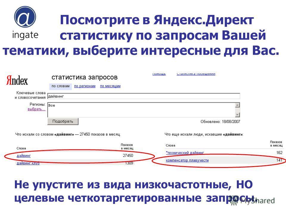 Посмотрите в Яндекс.Директ статистику по запросам Вашей тематики, выберите интересные для Вас. Не упустите из вида низкочастотные, НО целевые четкотаргетированные запросы.