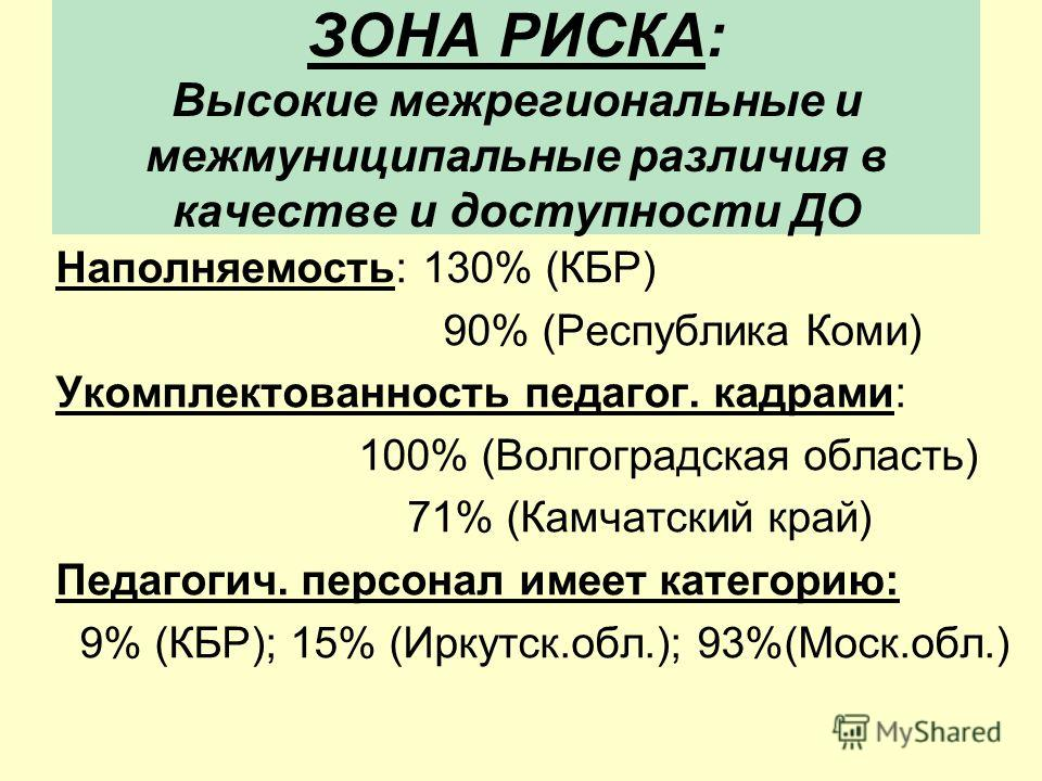 ЗОНА РИСКА: Высокие межрегиональные и межмуниципальные различия в качестве и доступности ДО Наполняемость: 130% (КБР) 90% (Республика Коми) Укомплектованность педагог. кадрами: 100% (Волгоградская область) 71% (Камчатский край) Педагогич. персонал им