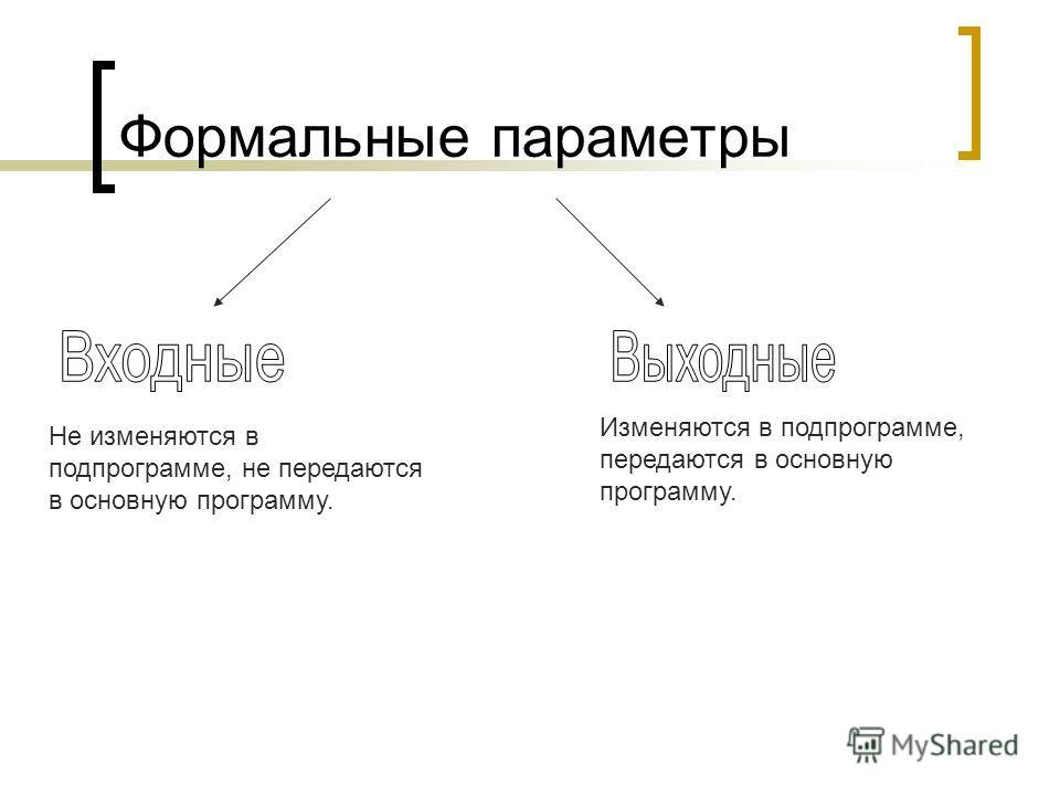 Формальные параметры Не изменяются в подпрограмме, не передаются в основную программу. Изменяются в подпрограмме, передаются в основную программу.