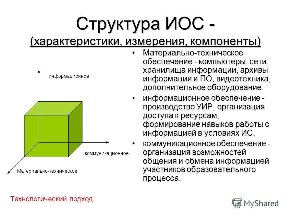 Структура ИОС - (характеристики, измерения, компоненты) Материально-техническое обеспечение - компьютеры, сети, хранилища информации, архивы информации и ПО, видеотехника, дополнительное оборудованиеМатериально-техническое обеспечение - компьютеры, с