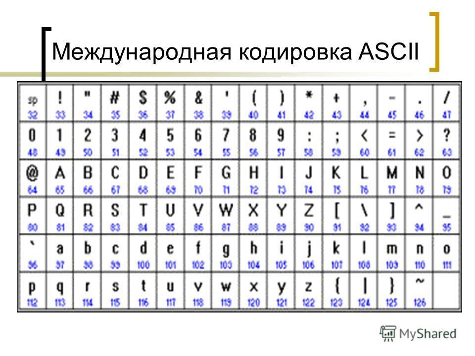 Международная кодировка ASCII