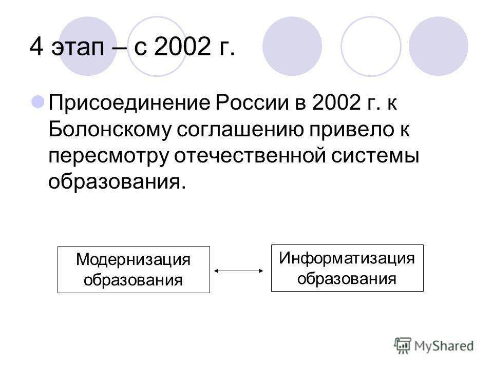 4 этап – с 2002 г. Присоединение России в 2002 г. к Болонскому соглашению привело к пересмотру отечественной системы образования. Модернизация образования Информатизация образования