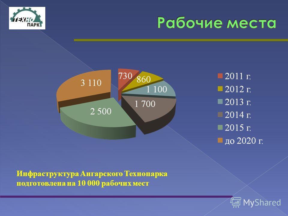 Инфраструктура Ангарского Технопарка подготовлена на 10 000 рабочих мест