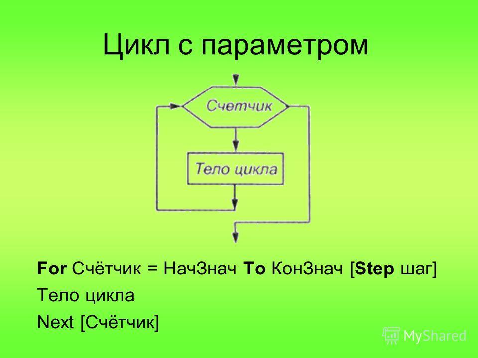 Цикл с параметром For Счётчик = НачЗнач То КонЗнач [Step шаг] Тело цикла Next [Счётчик]