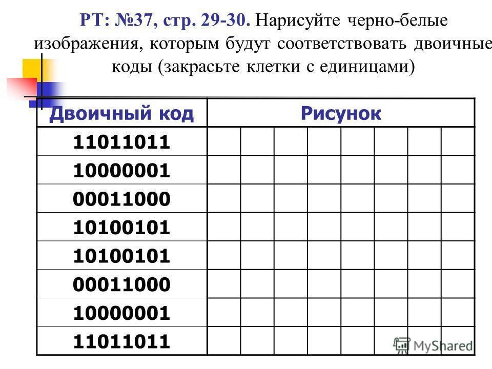 РТ: 37, стр. 29-30. Нарисуйте черно-белые изображения, которым будут соответствовать двоичные коды (закрасьте клетки с единицами) Двоичный кодРисунок 11011011 10000001 00011000 10100101 00011000 10000001 11011011
