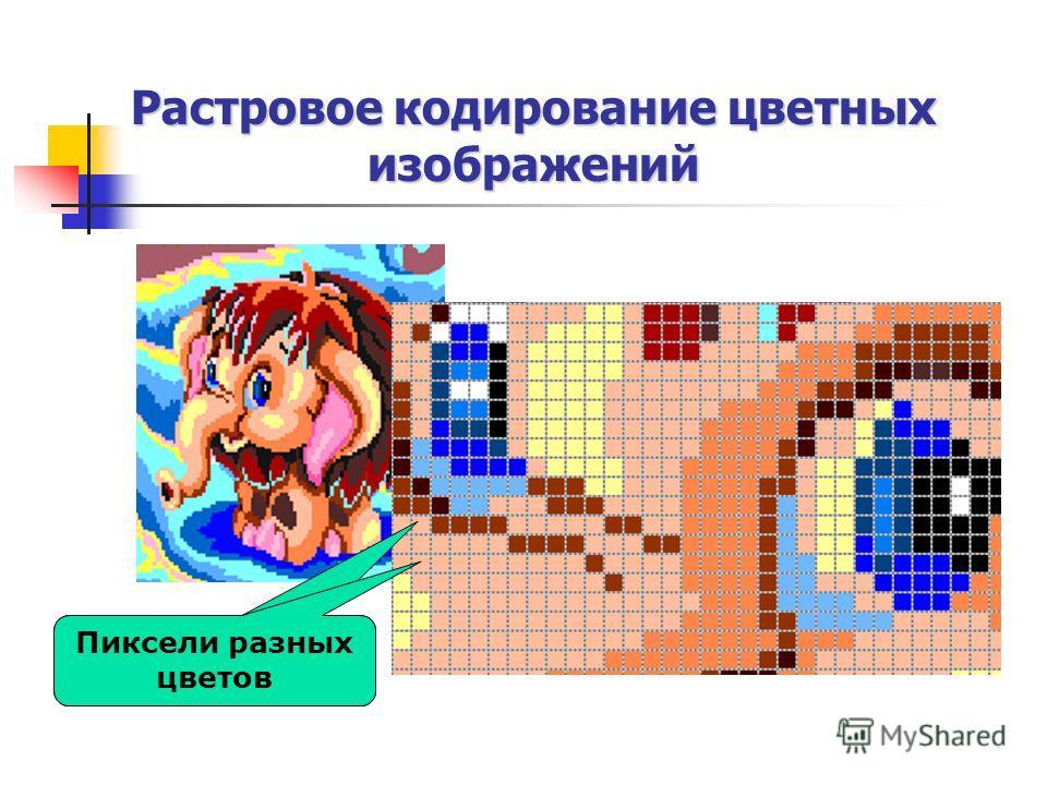 Растровое кодирование цветных изображений Пиксели разных цветов